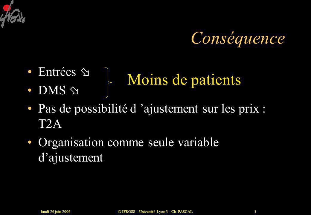 lundi 26 juin 2006© IFROSS - Université Lyon 3 - Ch. PASCAL4 Une concurrence de plus en plus prégnante