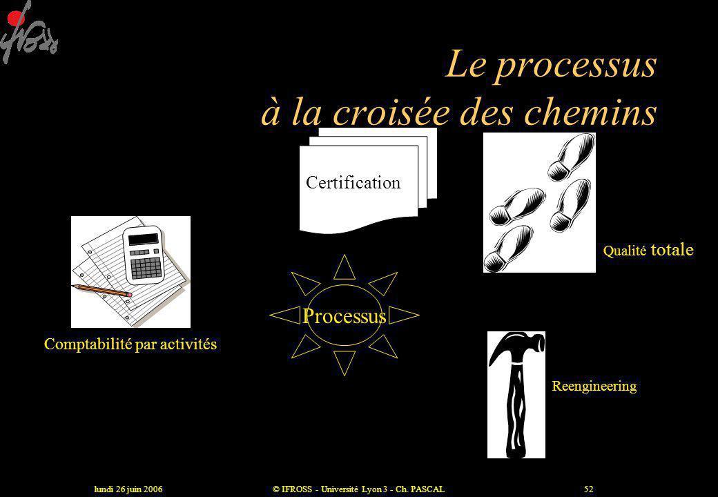 lundi 26 juin 2006© IFROSS - Université Lyon 3 - Ch. PASCAL51 Étape VI Organiser la sortie du patient vers son lieu de vie Étape VI Organiser la sorti