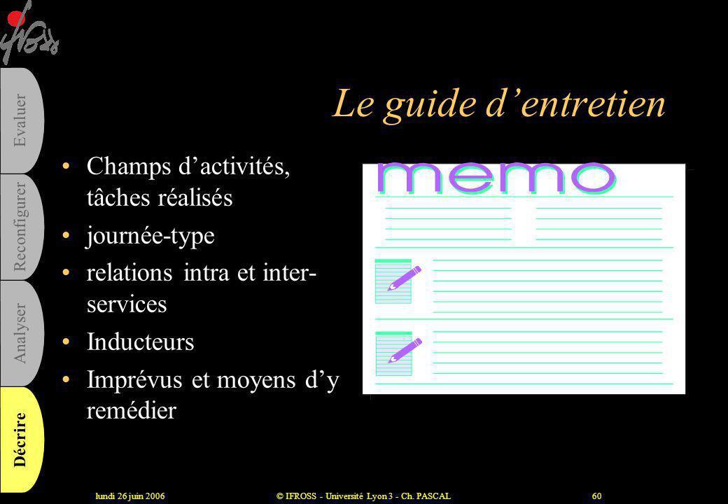 lundi 26 juin 2006© IFROSS - Université Lyon 3 - Ch. PASCAL59 Elaborer des chroniques de service •Synthétiser, sous la forme d'un récit, l'activité jo