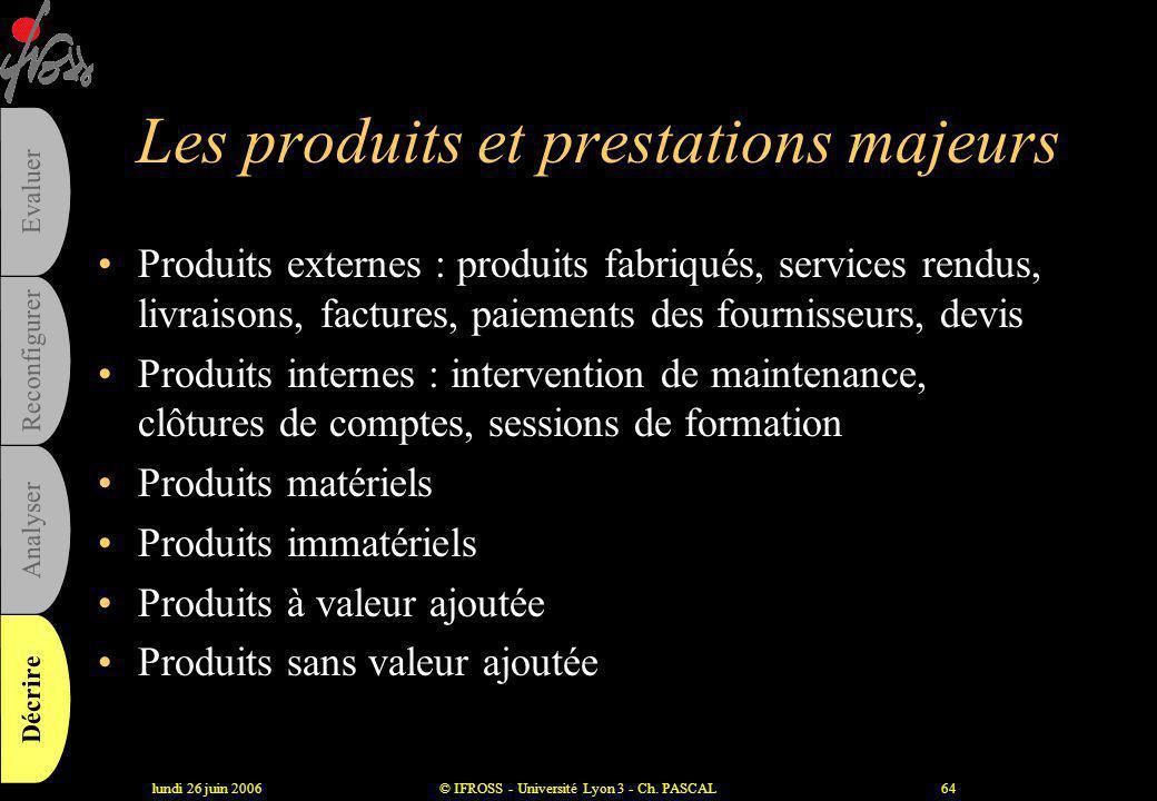 lundi 26 juin 2006© IFROSS - Université Lyon 3 - Ch. PASCAL63 Etablir les frontières du processus (2) •Quelles fonctions/services sont impliqués dans