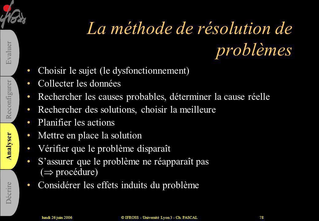lundi 26 juin 2006© IFROSS - Université Lyon 3 - Ch. PASCAL77 Les outils de l'analyse •Il n'y a pas de « bon » outil •Méthode de résolution de problèm