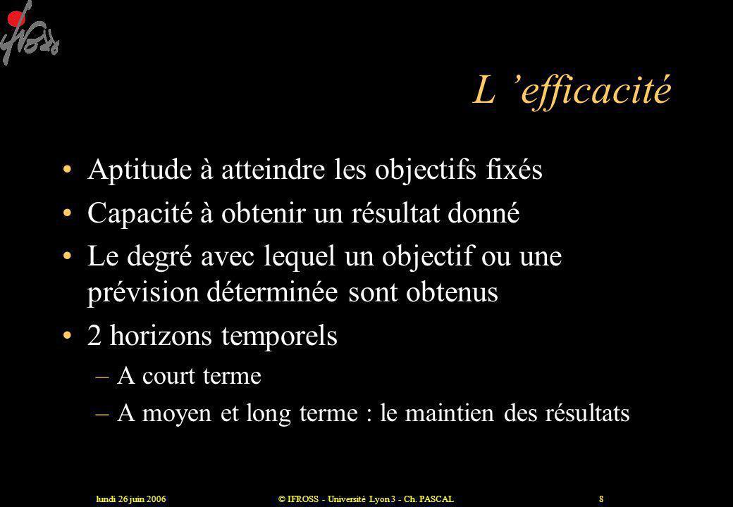 lundi 26 juin 2006© IFROSS - Université Lyon 3 - Ch. PASCAL7 Le système hospitalier est opaque RessourcesBoîtes noiresActes médicaux TUTELLE Alloue Co