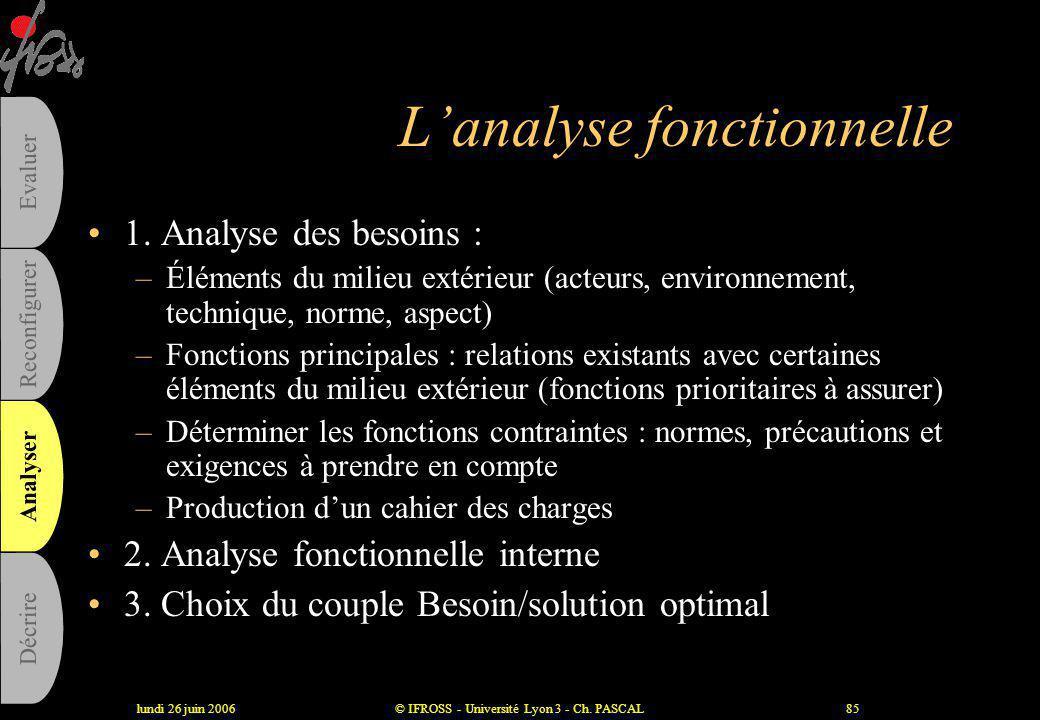 lundi 26 juin 2006© IFROSS - Université Lyon 3 - Ch. PASCAL84 Les relations clients-fournisseurs internes Choisir le ou les processus à optimiser dans
