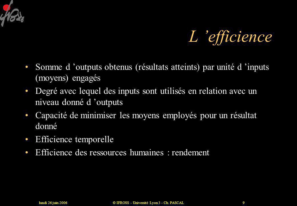 lundi 26 juin 2006© IFROSS - Université Lyon 3 - Ch. PASCAL8 L 'efficacité •Aptitude à atteindre les objectifs fixés •Capacité à obtenir un résultat d