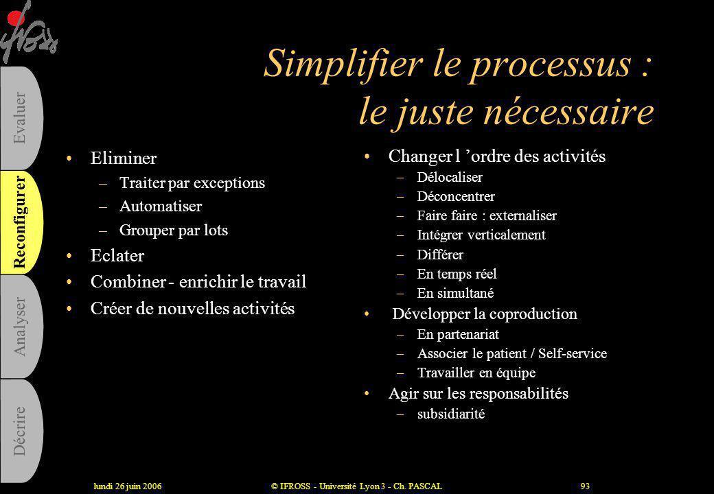lundi 26 juin 2006© IFROSS - Université Lyon 3 - Ch. PASCAL92 Processus ou actions Fonctions Modes de défaillance Causes possibles de défaillance Effe