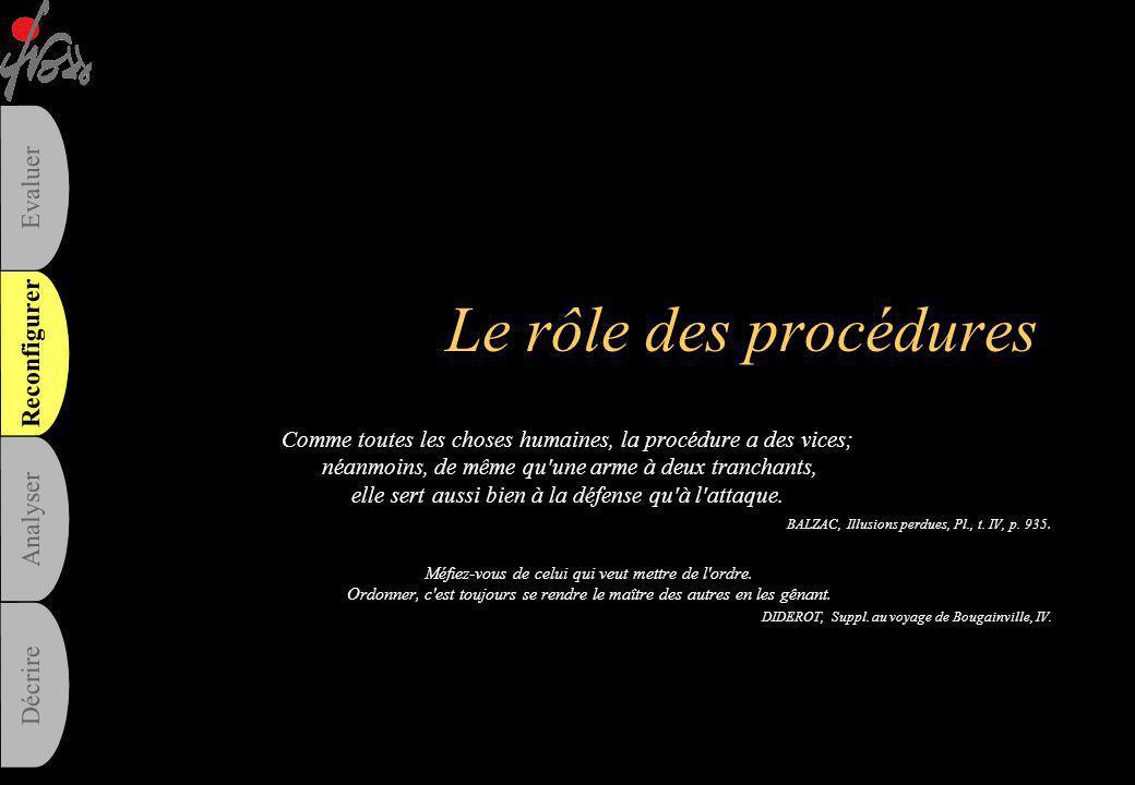 lundi 26 juin 2006© IFROSS - Université Lyon 3 - Ch. PASCAL97 Evaluer les risques •Risque financier •Risque technique •Risque de gestion de projet •Ri