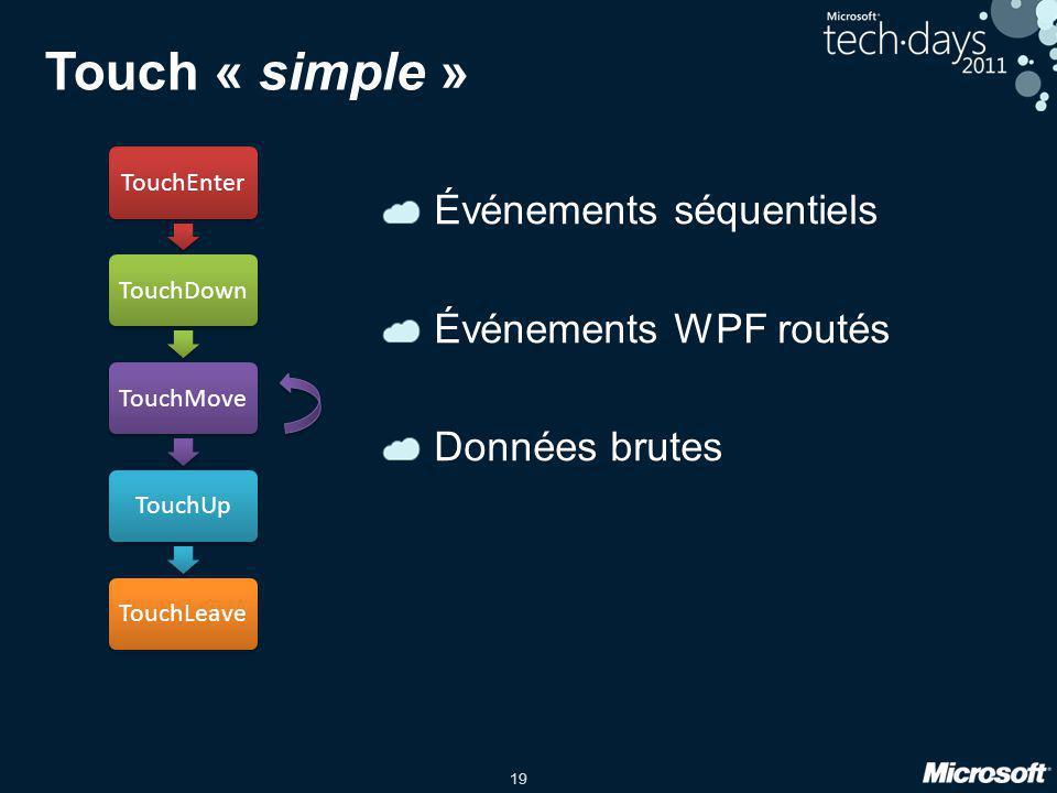 19 Touch « simple » Événements séquentiels Événements WPF routés Données brutes