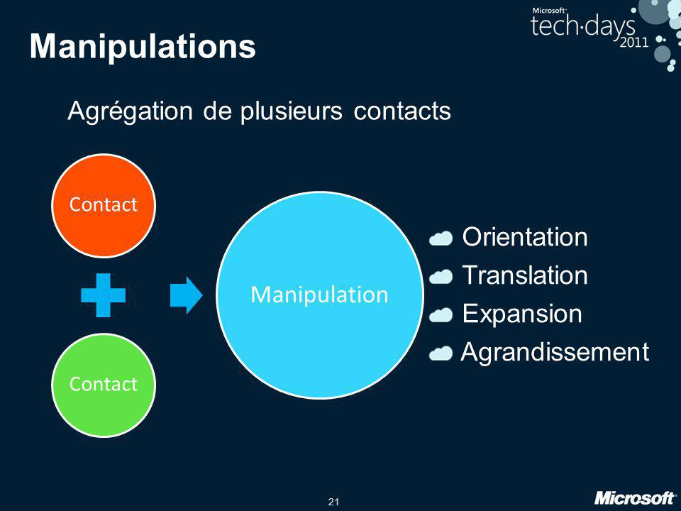 21 Manipulations Contact Manipulation Agrégation de plusieurs contacts Orientation Translation Expansion Agrandissement