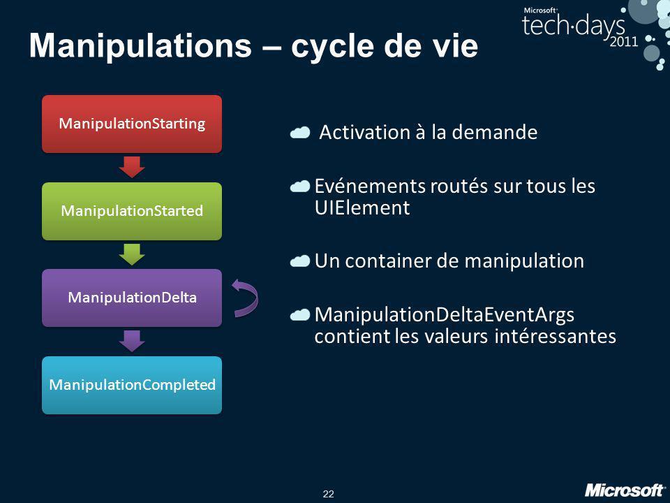 22 Manipulations – cycle de vie Activation à la demande Evénements routés sur tous les UIElement Un container de manipulation ManipulationDeltaEventAr
