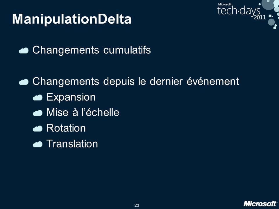23 ManipulationDelta Changements cumulatifs Changements depuis le dernier événement Expansion Mise à l'échelle Rotation Translation