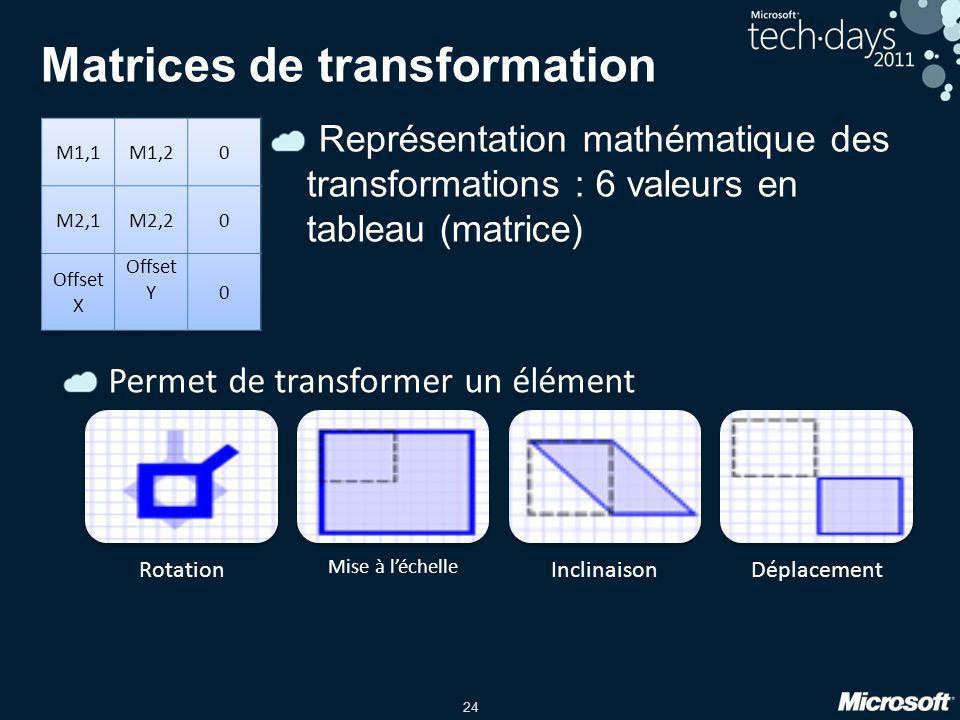 24 Matrices de transformation Représentation mathématique des transformations : 6 valeurs en tableau (matrice) Rotation Mise à l'échelle InclinaisonDé