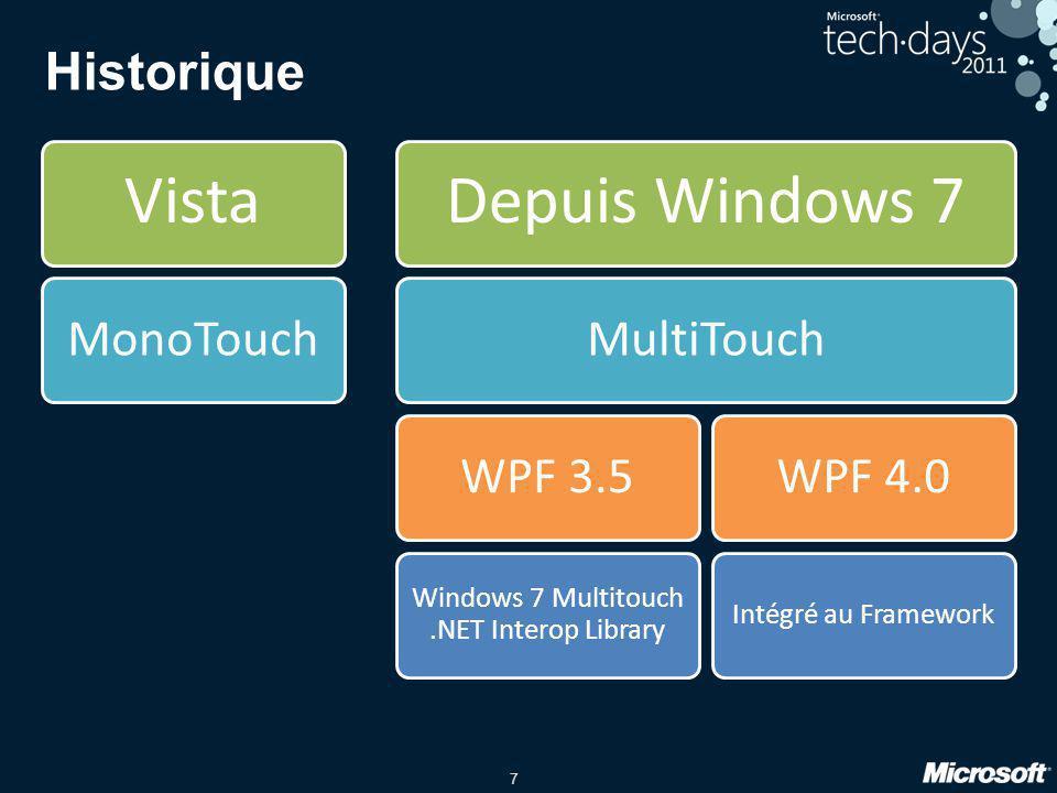 8 Les contrôles de WPF 4 … prêts pour une utilisation tactile ComboboxContextMenuDataGridListBoxListViewMenuItem TextBox ToolBarTreeView ScrollViewer