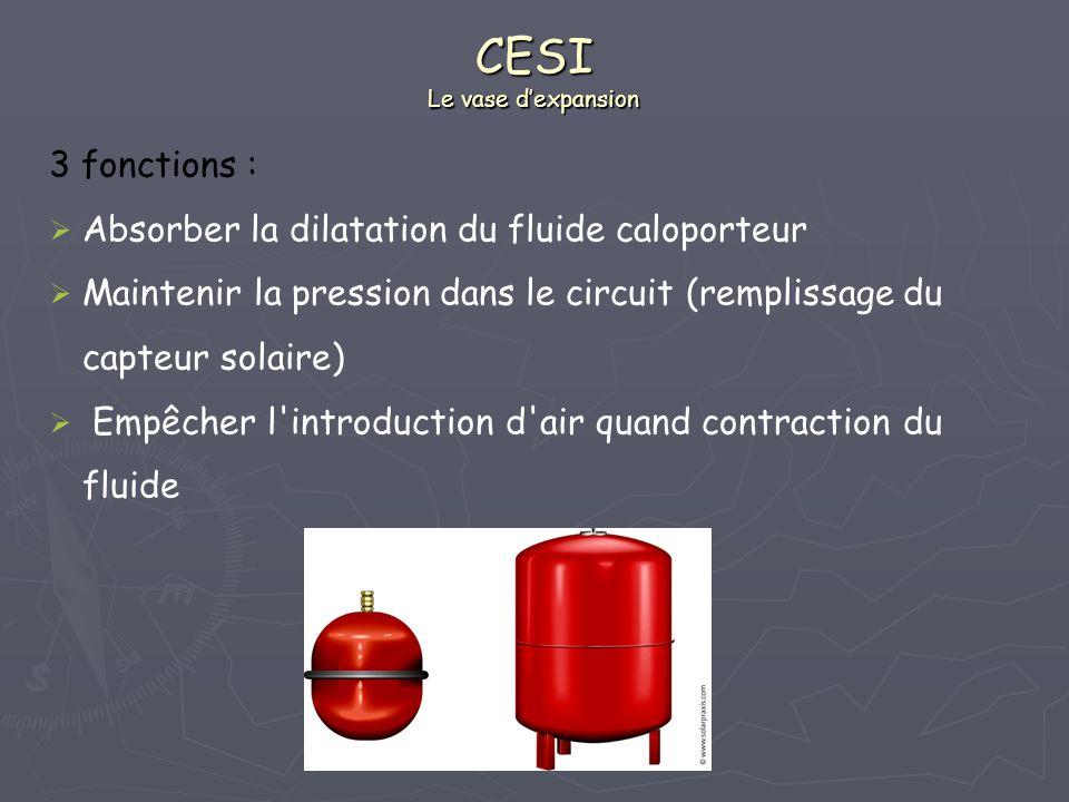 CESI Le vase d'expansion 3 fonctions :  Absorber la dilatation du fluide caloporteur  Maintenir la pression dans le circuit (remplissage du capteur
