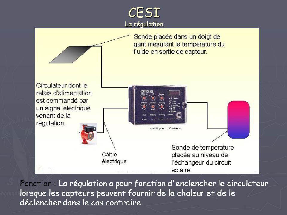 CESI La régulation Fonction : La régulation a pour fonction d'enclencher le circulateur lorsque les capteurs peuvent fournir de la chaleur et de le dé