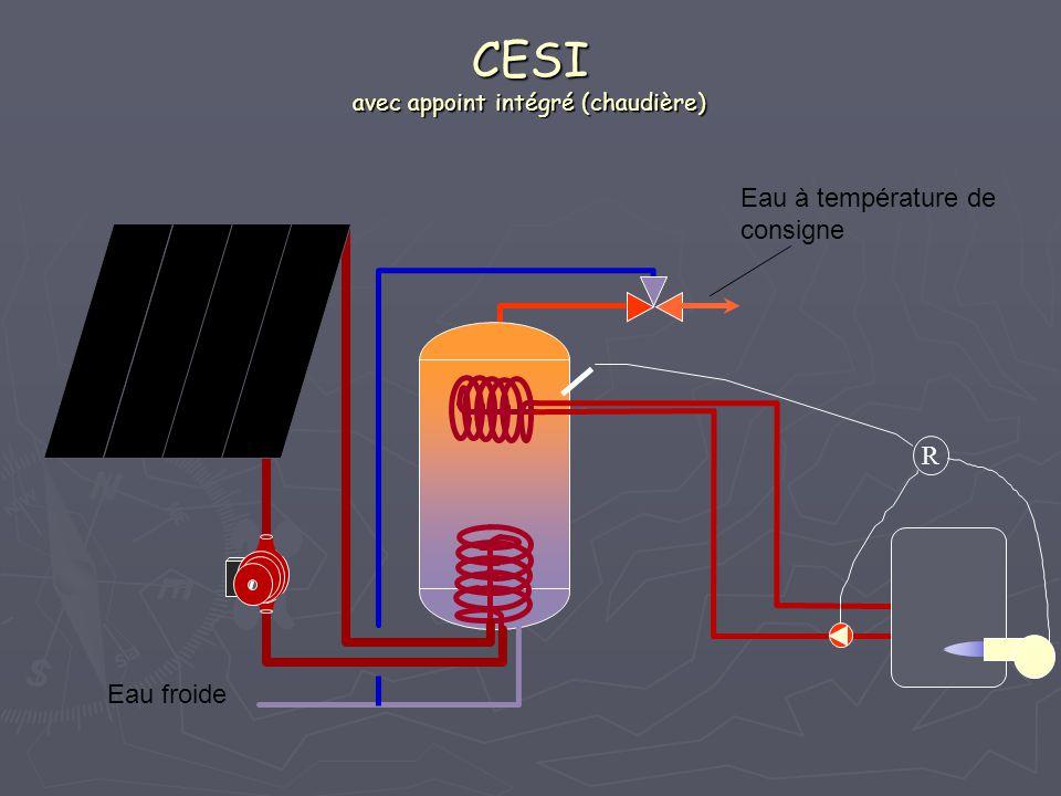 CESI avec appoint intégré (chaudière) Eau froide Eau à température de consigne R
