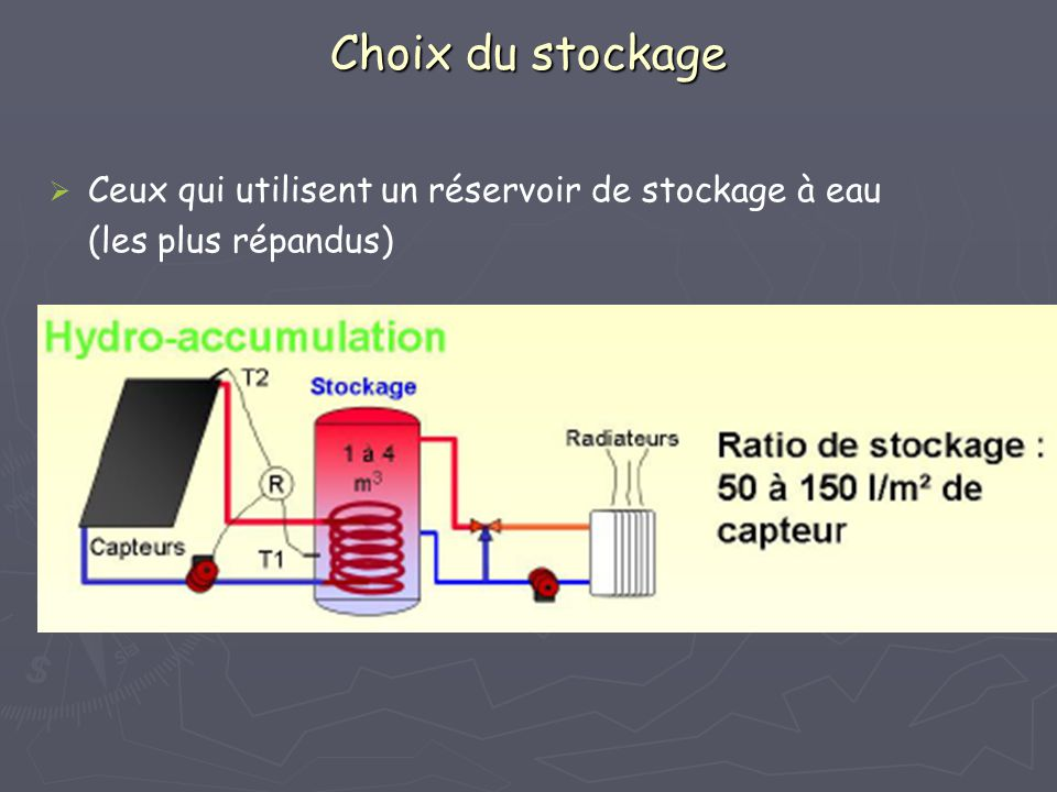 Choix du stockage   Ceux qui utilisent un réservoir de stockage à eau (les plus répandus)