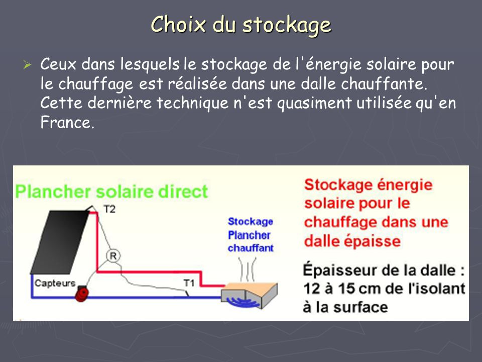 Choix du stockage   Ceux dans lesquels le stockage de l'énergie solaire pour le chauffage est réalisée dans une dalle chauffante. Cette dernière tec