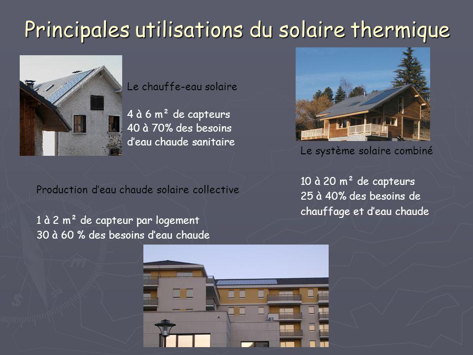 Principales utilisations du solaire thermique Le chauffe-eau solaire 4 à 6 m² de capteurs 40 à 70% des besoins d'eau chaude sanitaire Le système solai