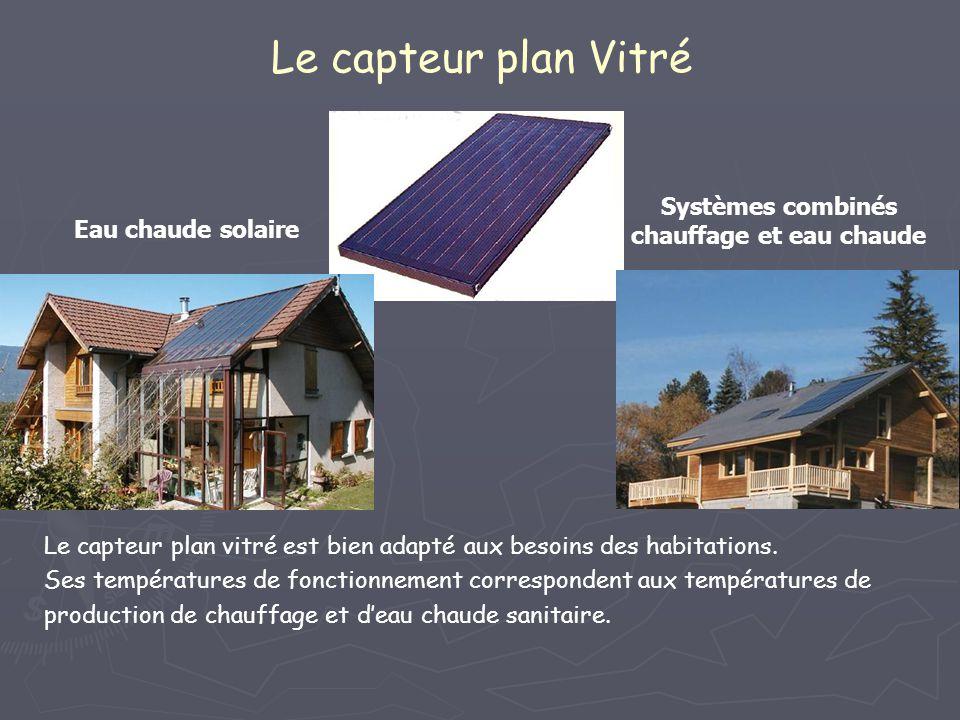 Le capteur plan Vitré Le capteur plan vitré est bien adapté aux besoins des habitations. Ses températures de fonctionnement correspondent aux températ