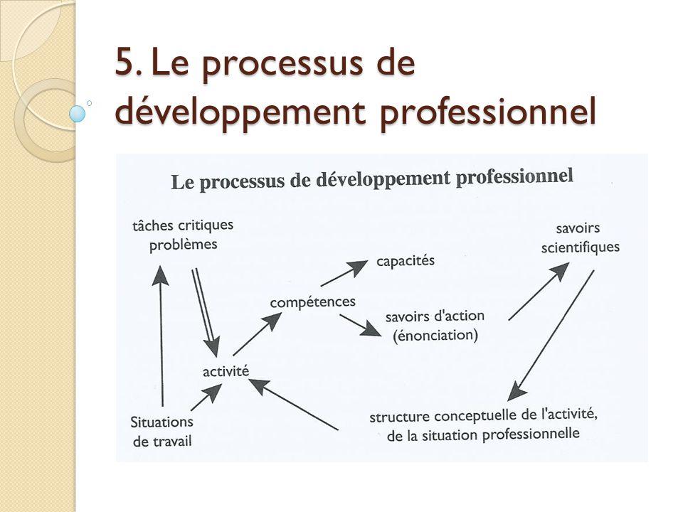 Le processus du développement s enracine dans les situations de travail qui génèrent problèmes et tâches critiques et déclenchent l activité de l acteur.