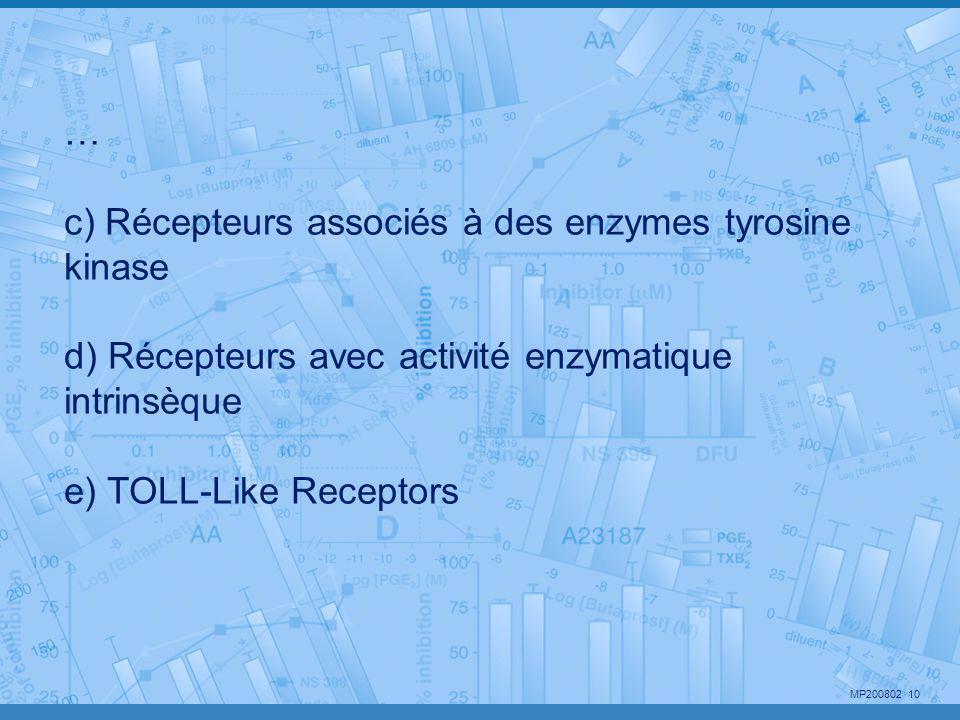 MP200802 10 … c) Récepteurs associés à des enzymes tyrosine kinase d) Récepteurs avec activité enzymatique intrinsèque e) TOLL-Like Receptors
