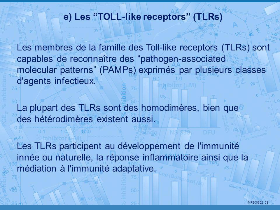"""MP200802 29 Les membres de la famille des Toll-like receptors (TLRs) sont capables de reconnaître des """"pathogen-associated molecular patterns"""" (PAMPs)"""
