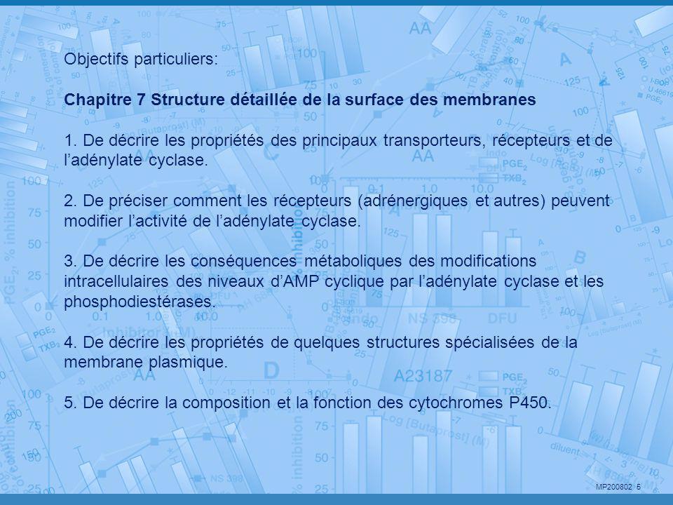 MP200802 5 Objectifs particuliers: Chapitre 7 Structure détaillée de la surface des membranes 1. De décrire les propriétés des principaux transporteur