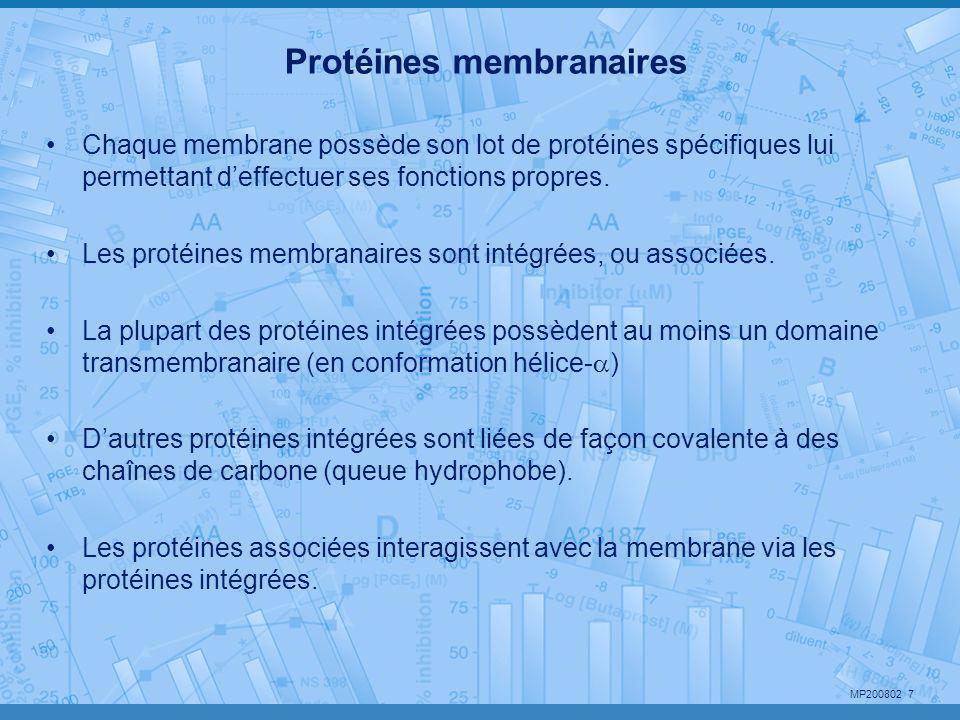 MP200802 7 Protéines membranaires •Chaque membrane possède son lot de protéines spécifiques lui permettant d'effectuer ses fonctions propres. •Les pro
