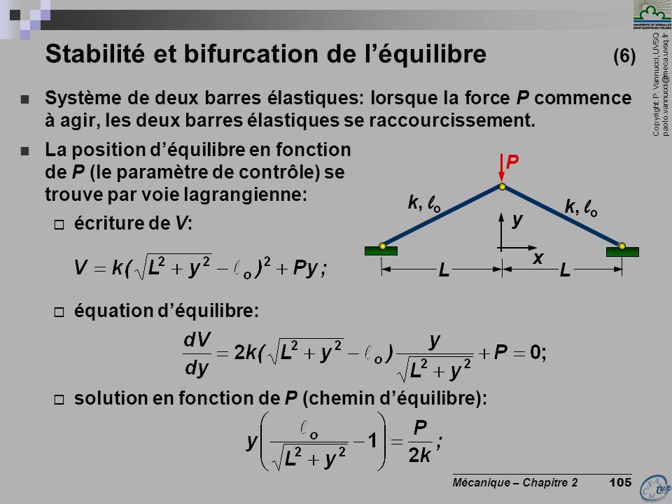 Copyright: P. Vannucci, UVSQ paolo.vannucci@meca.uvsq.fr ________________________________ Mécanique – Chapitre 2 105 Stabilité et bifurcation de l'équ