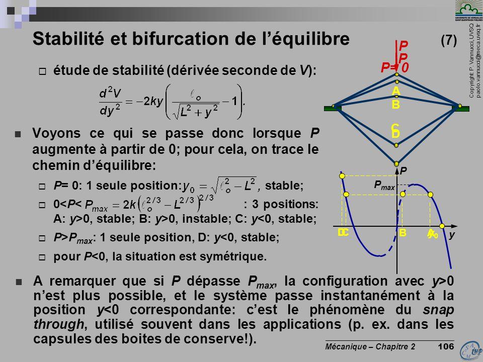 Copyright: P. Vannucci, UVSQ paolo.vannucci@meca.uvsq.fr ________________________________ Mécanique – Chapitre 2 106 Stabilité et bifurcation de l'équ