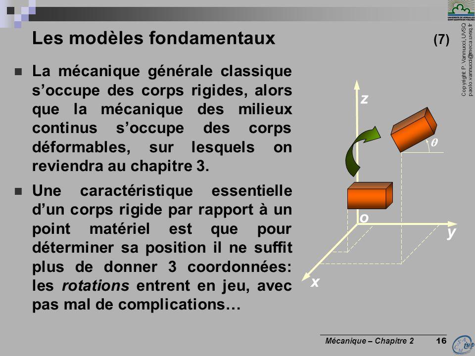 Copyright: P. Vannucci, UVSQ paolo.vannucci@meca.uvsq.fr ________________________________ Mécanique – Chapitre 2 16 Les modèles fondamentaux (7)  La