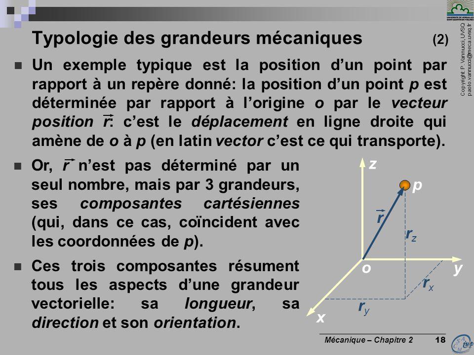 Copyright: P. Vannucci, UVSQ paolo.vannucci@meca.uvsq.fr ________________________________ Mécanique – Chapitre 2 18 rxrx Typologie des grandeurs mécan