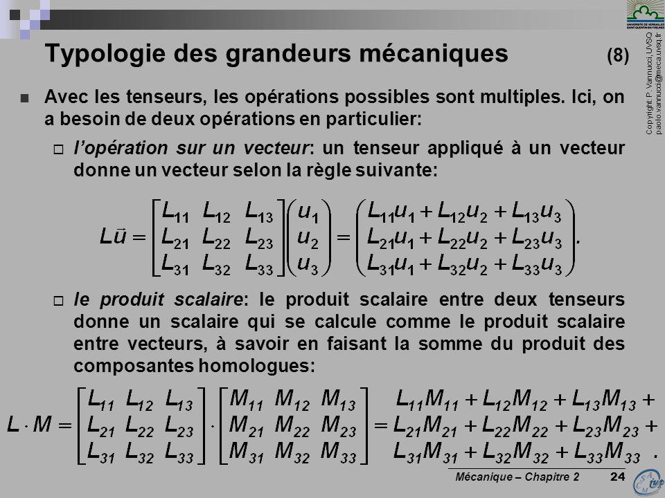 Copyright: P. Vannucci, UVSQ paolo.vannucci@meca.uvsq.fr ________________________________ Mécanique – Chapitre 2 24 Typologie des grandeurs mécaniques