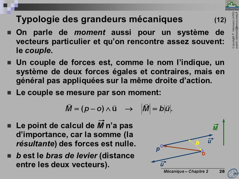 Copyright: P. Vannucci, UVSQ paolo.vannucci@meca.uvsq.fr ________________________________ Mécanique – Chapitre 2 28 Typologie des grandeurs mécaniques