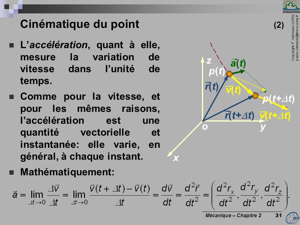 Copyright: P. Vannucci, UVSQ paolo.vannucci@meca.uvsq.fr ________________________________ Mécanique – Chapitre 2 31 x y z o v(t+  t) r(t+  t) p(t+ 