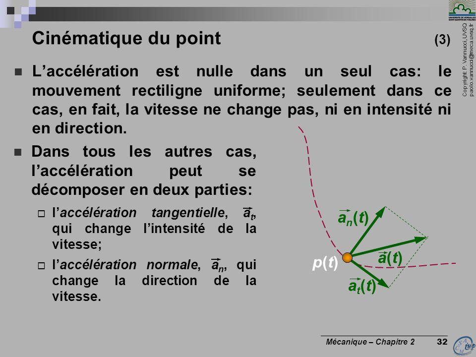 Copyright: P. Vannucci, UVSQ paolo.vannucci@meca.uvsq.fr ________________________________ Mécanique – Chapitre 2 32 Cinématique du point (3)  L'accél