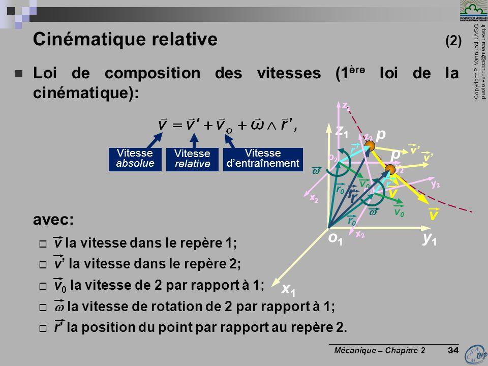 Copyright: P. Vannucci, UVSQ paolo.vannucci@meca.uvsq.fr ________________________________ Mécanique – Chapitre 2 34  Loi de composition des vitesses
