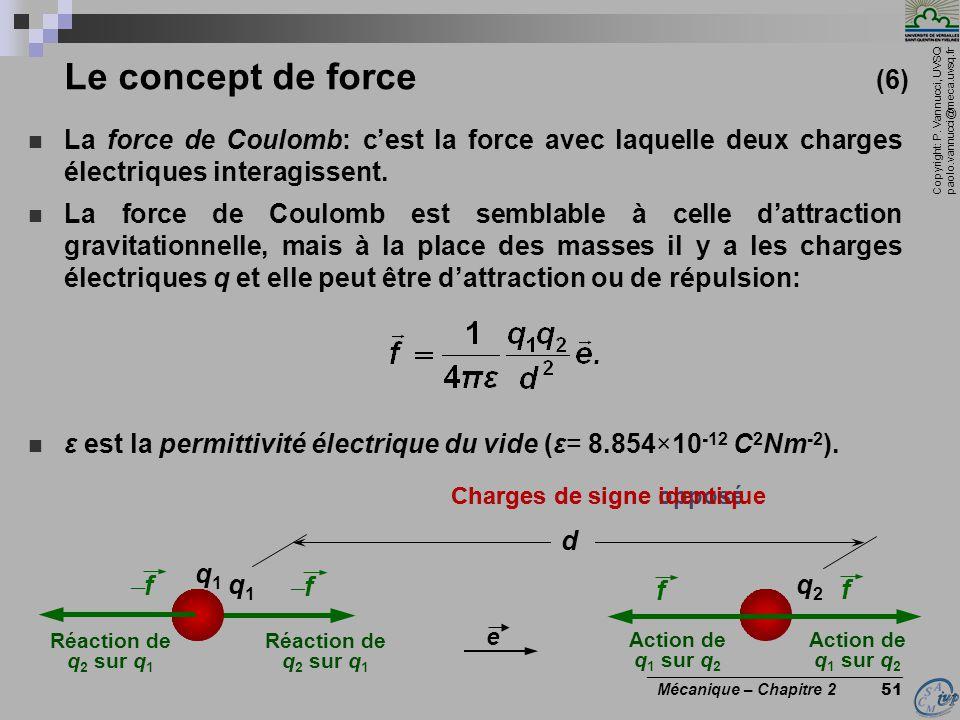 Copyright: P. Vannucci, UVSQ paolo.vannucci@meca.uvsq.fr ________________________________ Mécanique – Chapitre 2 51 Le concept de force (6)  La force