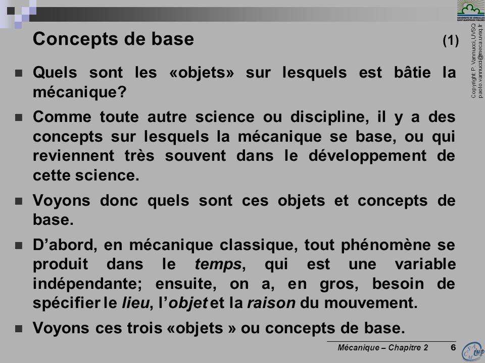 Copyright: P. Vannucci, UVSQ paolo.vannucci@meca.uvsq.fr ________________________________ Mécanique – Chapitre 2 6 Concepts de base (1)  Quels sont l