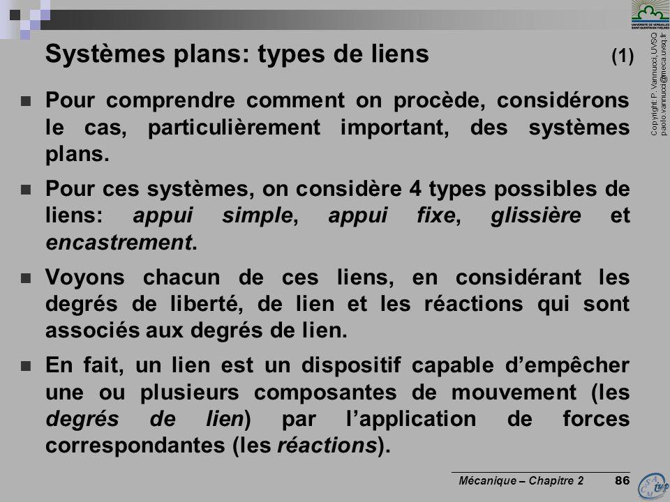 Copyright: P. Vannucci, UVSQ paolo.vannucci@meca.uvsq.fr ________________________________ Mécanique – Chapitre 2 86 Systèmes plans: types de liens (1)
