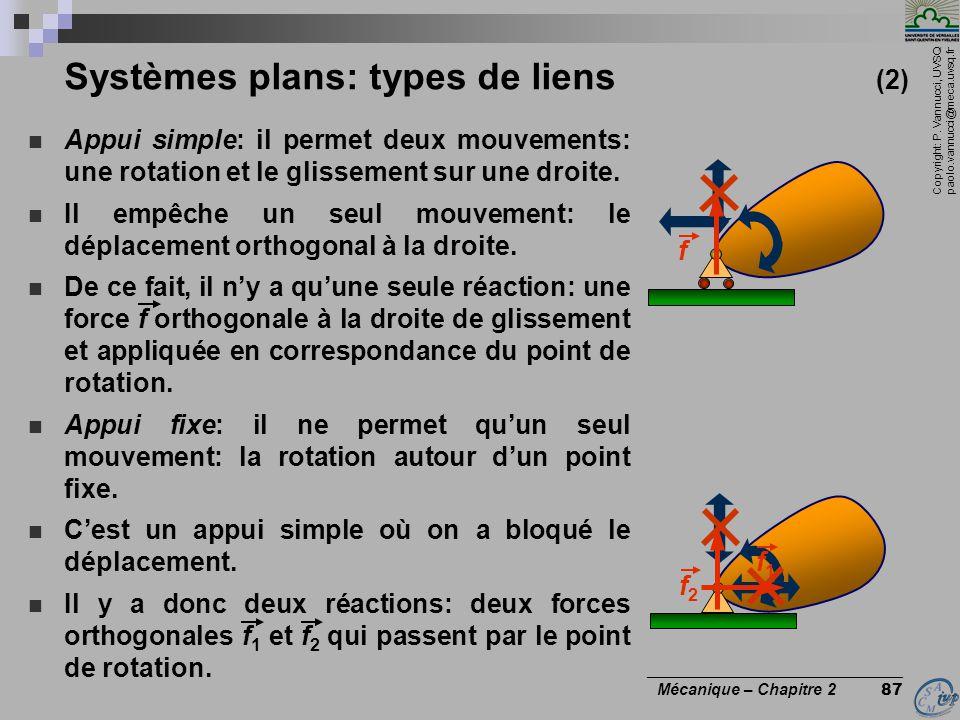 Copyright: P. Vannucci, UVSQ paolo.vannucci@meca.uvsq.fr ________________________________ Mécanique – Chapitre 2 87 Systèmes plans: types de liens (2)