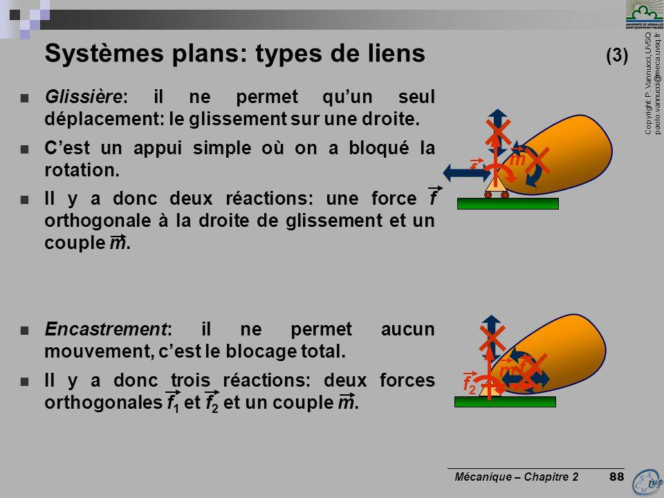 Copyright: P. Vannucci, UVSQ paolo.vannucci@meca.uvsq.fr ________________________________ Mécanique – Chapitre 2 88 Systèmes plans: types de liens (3)