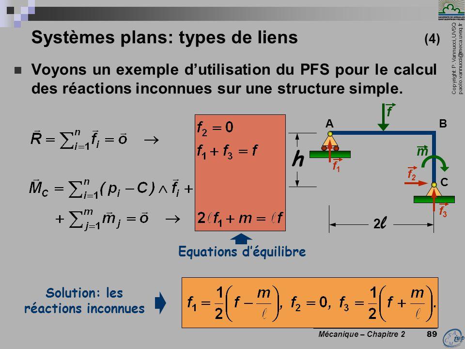 Copyright: P. Vannucci, UVSQ paolo.vannucci@meca.uvsq.fr ________________________________ Mécanique – Chapitre 2 89 Systèmes plans: types de liens (4)
