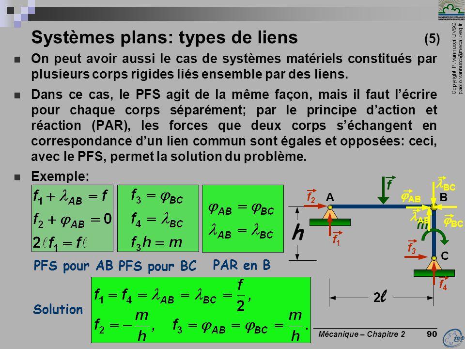 Copyright: P. Vannucci, UVSQ paolo.vannucci@meca.uvsq.fr ________________________________ Mécanique – Chapitre 2 90 Systèmes plans: types de liens (5)