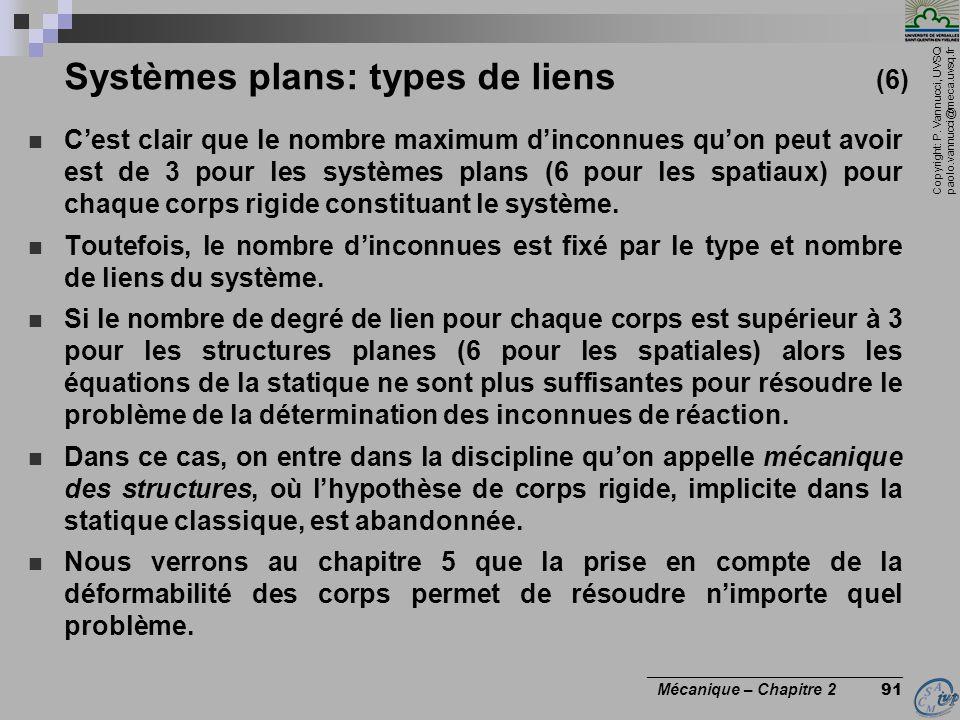 Copyright: P. Vannucci, UVSQ paolo.vannucci@meca.uvsq.fr ________________________________ Mécanique – Chapitre 2 91 Systèmes plans: types de liens (6)
