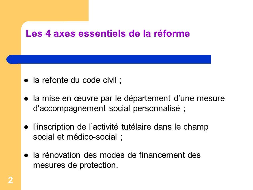2 Les 4 axes essentiels de la réforme  la refonte du code civil ;  la mise en œuvre par le département d'une mesure d'accompagnement social personna