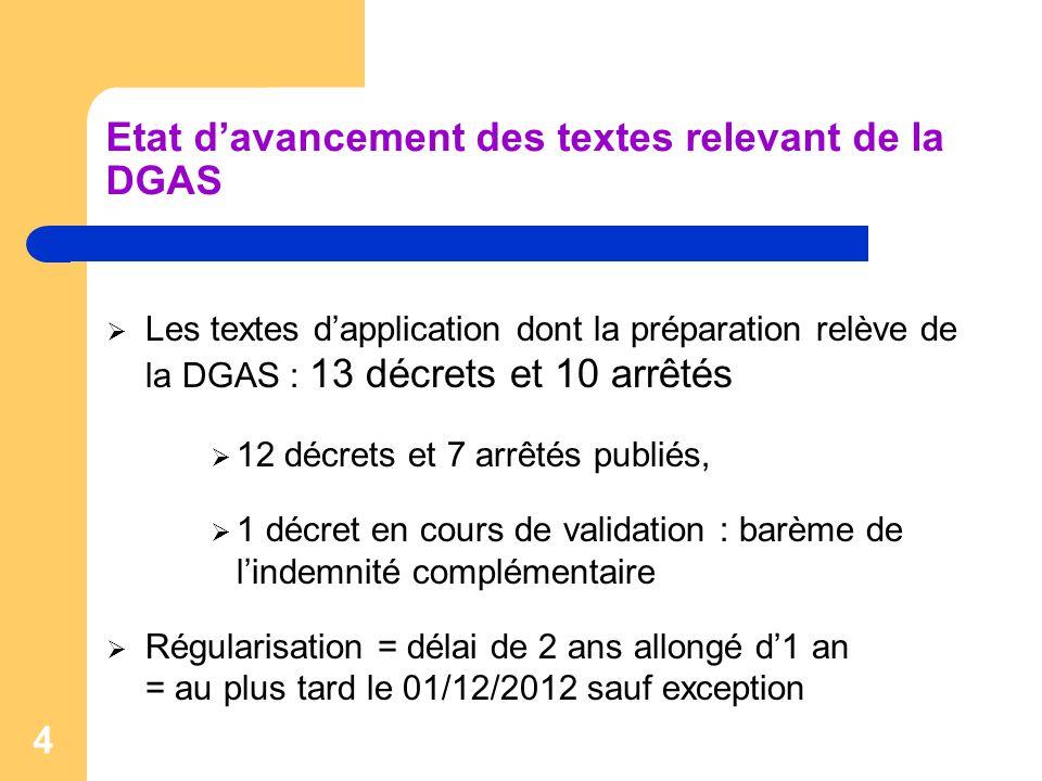 4  Les textes d'application dont la préparation relève de la DGAS : 13 décrets et 10 arrêtés  12 décrets et 7 arrêtés publiés,  1 décret en cours d