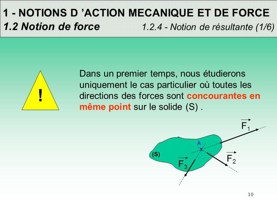 10 1 - NOTIONS D 'ACTION MECANIQUE ET DE FORCE 1.2 Notion de force 1.2.4 - Notion de résultante (1/6) Dans un premier temps, nous étudierons uniquemen