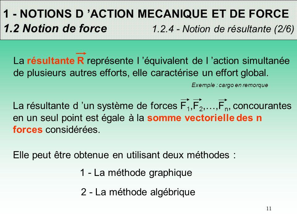 11 1 - NOTIONS D 'ACTION MECANIQUE ET DE FORCE 1.2 Notion de force 1.2.4 - Notion de résultante (2/6) La résultante R représente l 'équivalent de l 'a