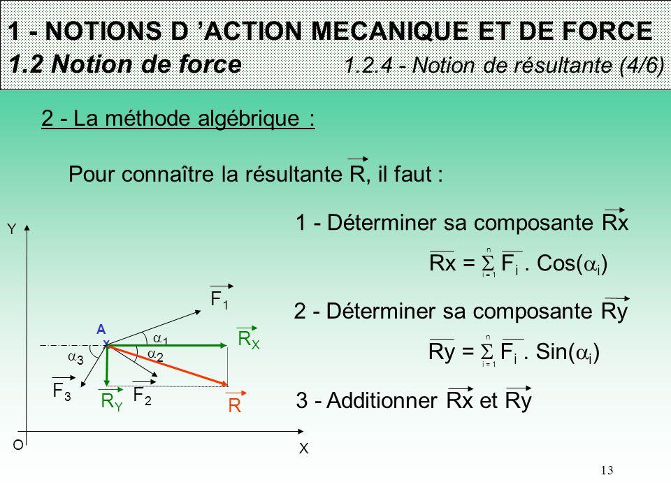 13 1 - NOTIONS D 'ACTION MECANIQUE ET DE FORCE 1.2 Notion de force 1.2.4 - Notion de résultante (4/6) 2 - La méthode algébrique : F1F1 A X O X Y F2F2